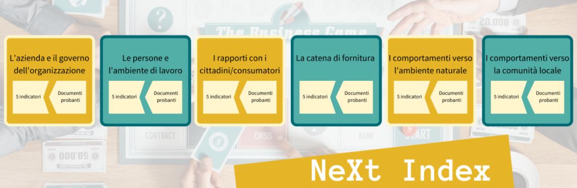 Next Index Structure